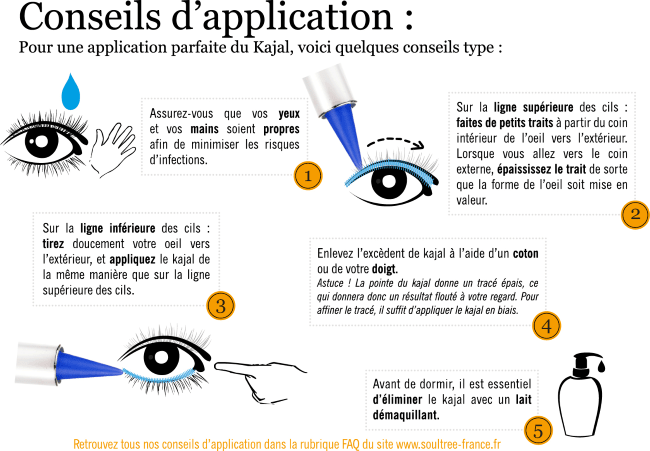 Application du kajal